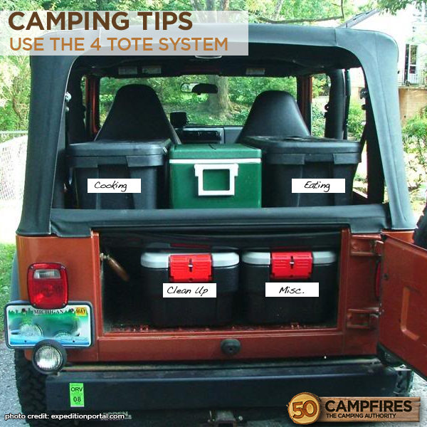 Camping Tips Using The 4 Camping Tote System 50 Campfires
