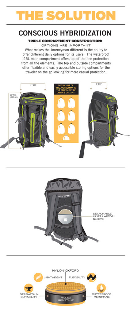 The Journeyman Dry Bag Backpack
